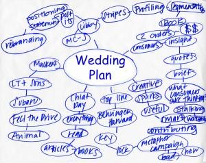 piano matrimonio